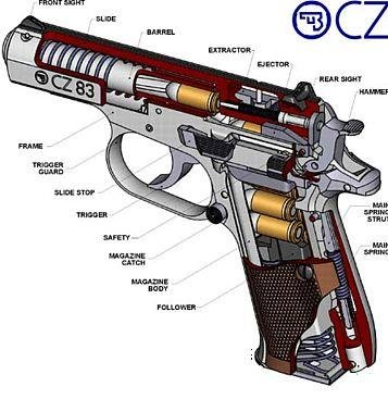 Czech CZ82 9X18 Pistol - Click Image to Close