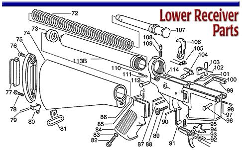 AR-15 Lower Receiver Parts