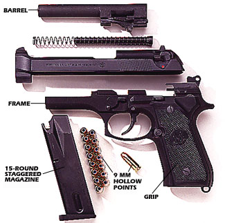 BERETTA 92/96 FULL SIZE PARTS