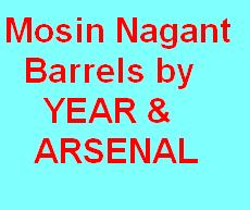 Barrels by Arsenal and Year